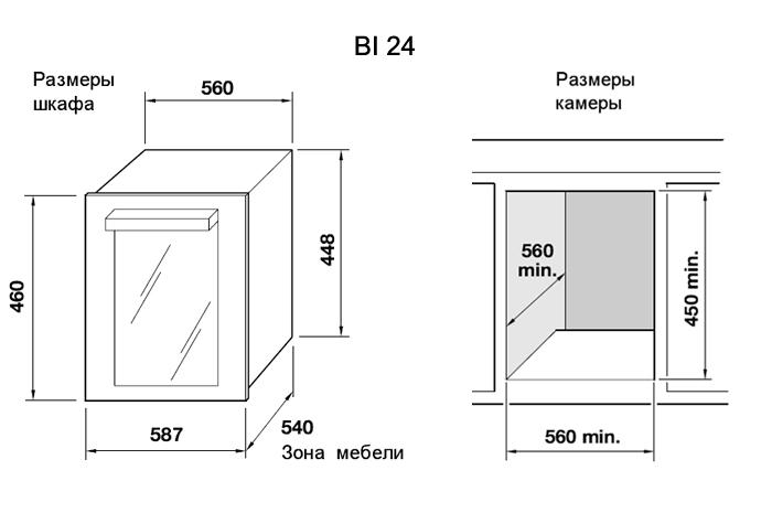 Размеры шкафа и размеры ниши для встраивания